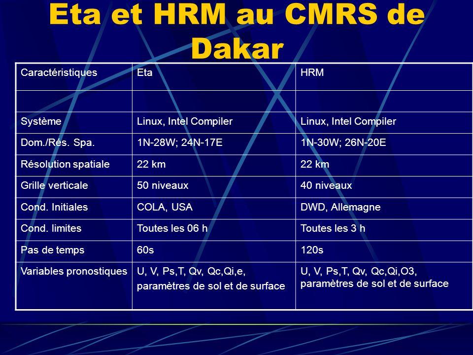 Eta et HRM au CMRS de Dakar CaractéristiquesEtaHRM SystèmeLinux, Intel Compiler Dom./Rés.