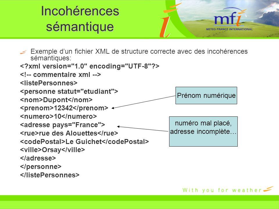 Incohérences sémantique Exemple dun fichier XML de structure correcte avec des incohérences sémantiques: Dupont 12342 10 rue des Alouettes Le Guichet