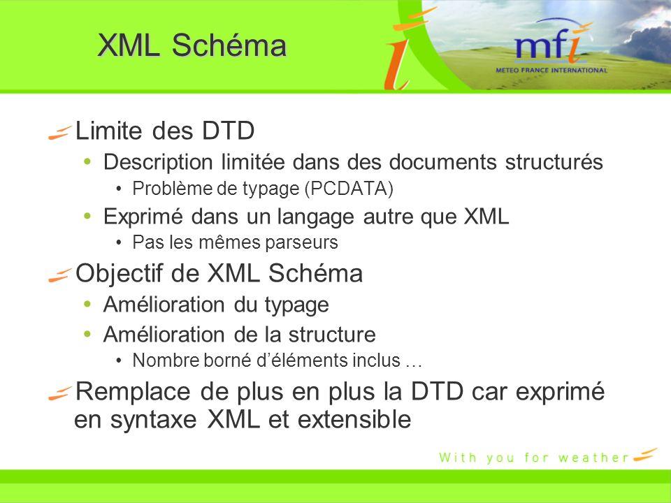 XML Schéma Limite des DTD Description limitée dans des documents structurés Problème de typage (PCDATA) Exprimé dans un langage autre que XML Pas les