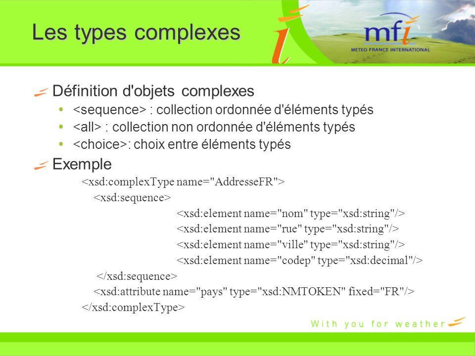 Les types complexes Définition d'objets complexes : collection ordonnée d'éléments typés : collection non ordonnée d'éléments typés : choix entre élém