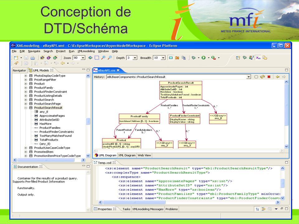 Conception de DTD/Schéma Possible à partir dune modélisation ULM