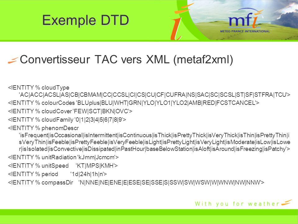 Exemple DTD Convertisseur TAC vers XML (metaf2xml)
