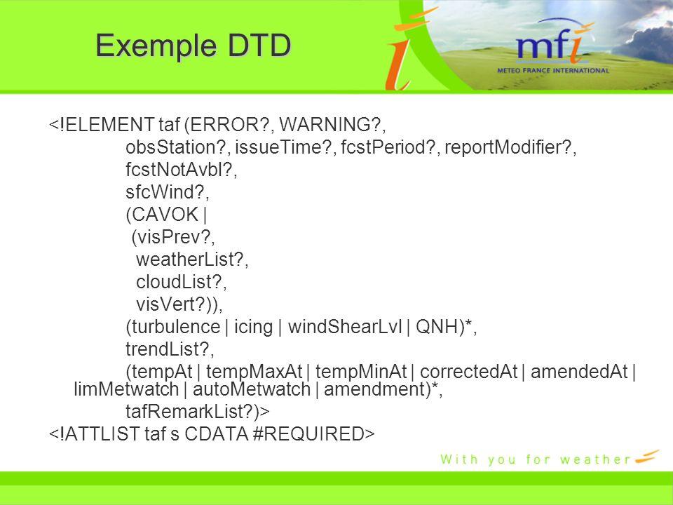 Exemple DTD <!ELEMENT taf (ERROR?, WARNING?, obsStation?, issueTime?, fcstPeriod?, reportModifier?, fcstNotAvbl?, sfcWind?, (CAVOK | (visPrev?, weathe