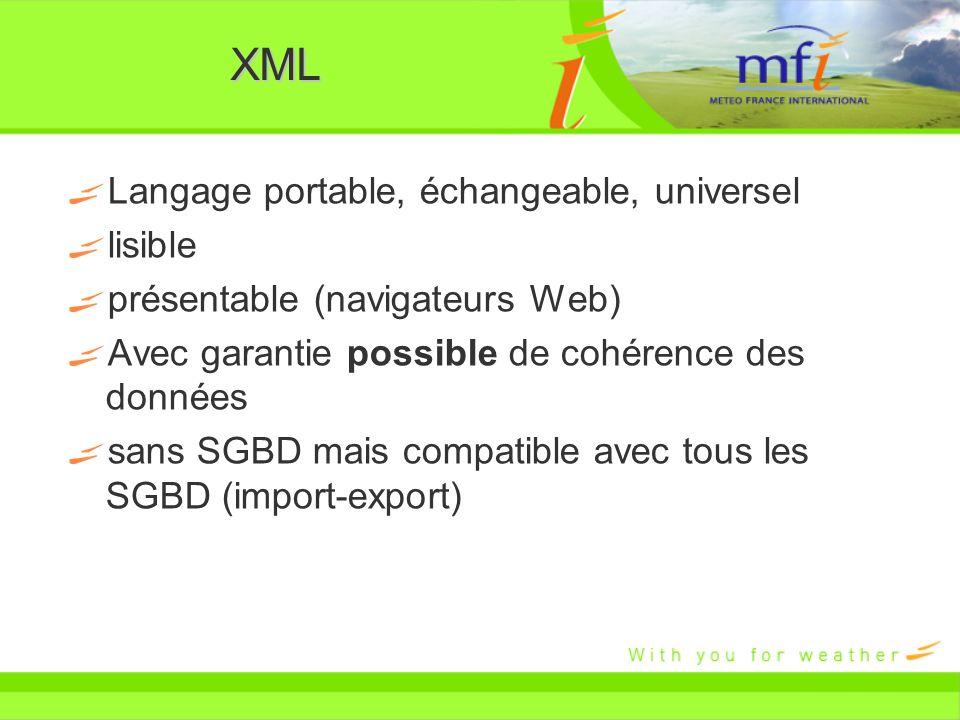 XML Langage portable, échangeable, universel lisible présentable (navigateurs Web) Avec garantie possible de cohérence des données sans SGBD mais comp