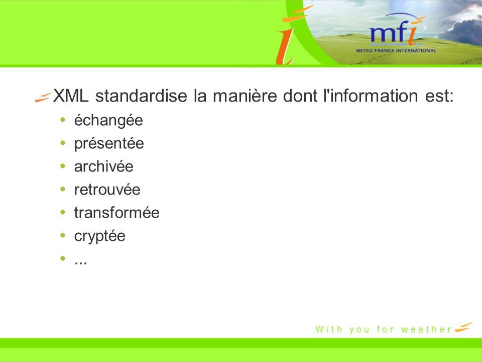 XML standardise la manière dont l'information est: échangée présentée archivée retrouvée transformée cryptée...