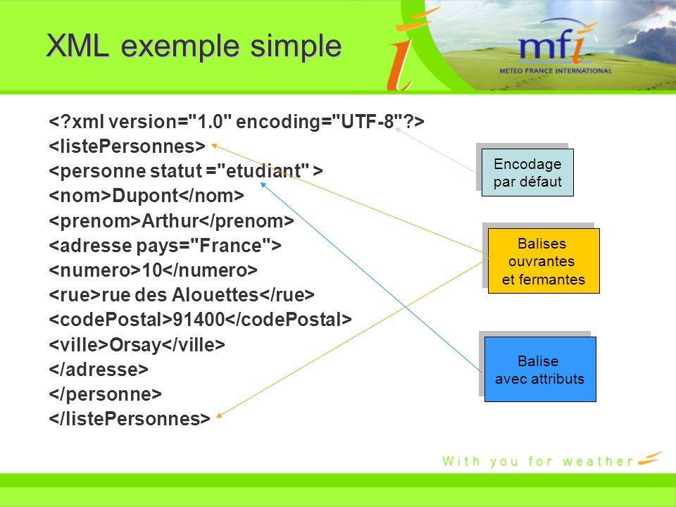 Déclaration d élément composé Définit une séquence ou un choix d éléments Syntaxe spécifique avec opérateurs de composition d éléments :