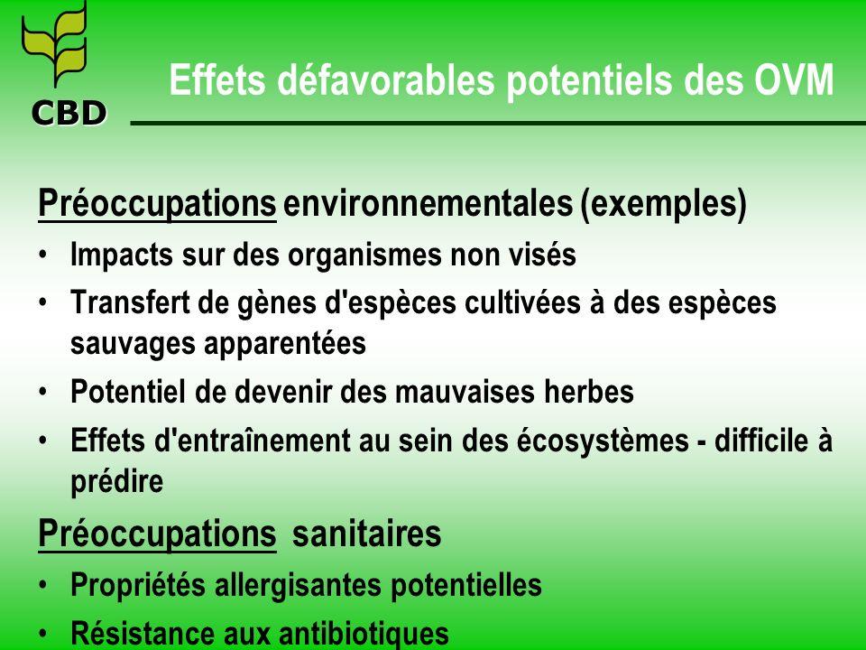 CBD Effets défavorables potentiels des OVM Préoccupations environnementales (exemples) Impacts sur des organismes non visés Transfert de gènes d'espèc