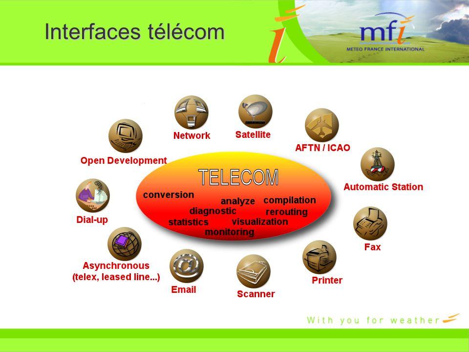 Interfaces télécom