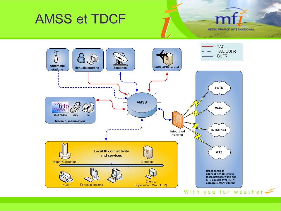 AMSS et TDCF TAC TAC/BUFR BUFR