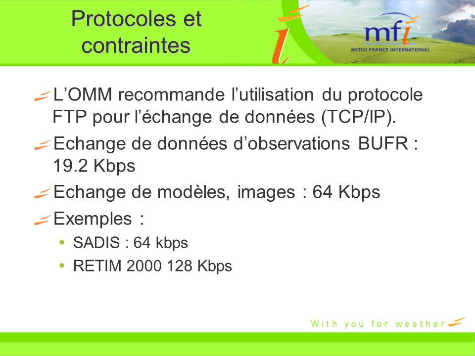 Protocoles et contraintes LOMM recommande lutilisation du protocole FTP pour léchange de données (TCP/IP). Echange de données dobservations BUFR : 19.