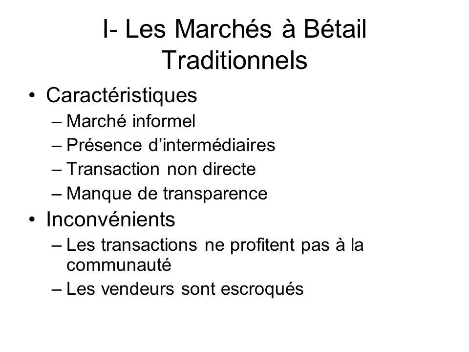 I- Les Marchés à Bétail Traditionnels Caractéristiques –Marché informel –Présence dintermédiaires –Transaction non directe –Manque de transparence Inc