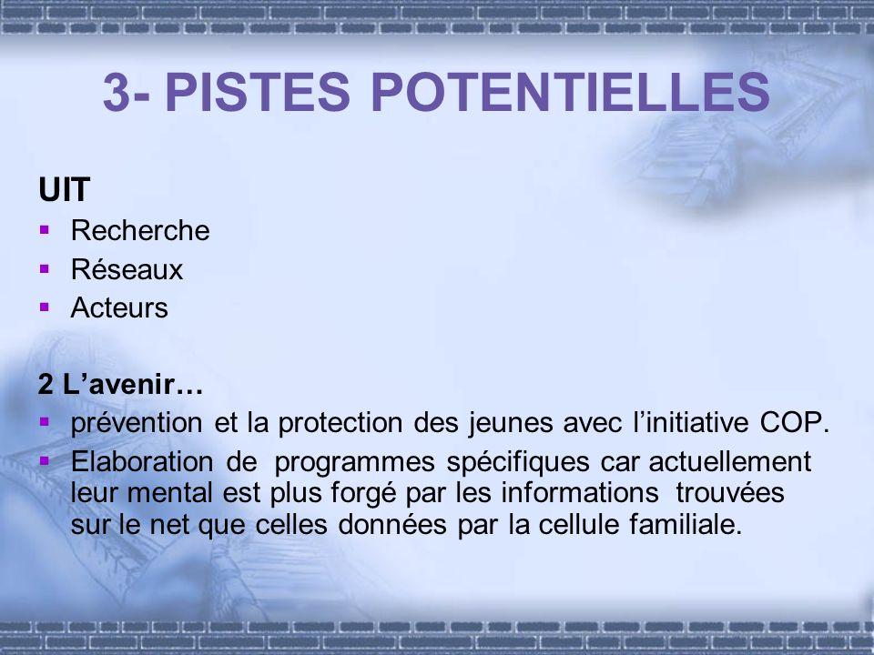 3- PISTES POTENTIELLES UIT Recherche Réseaux Acteurs 2 Lavenir… prévention et la protection des jeunes avec linitiative COP. Elaboration de programmes