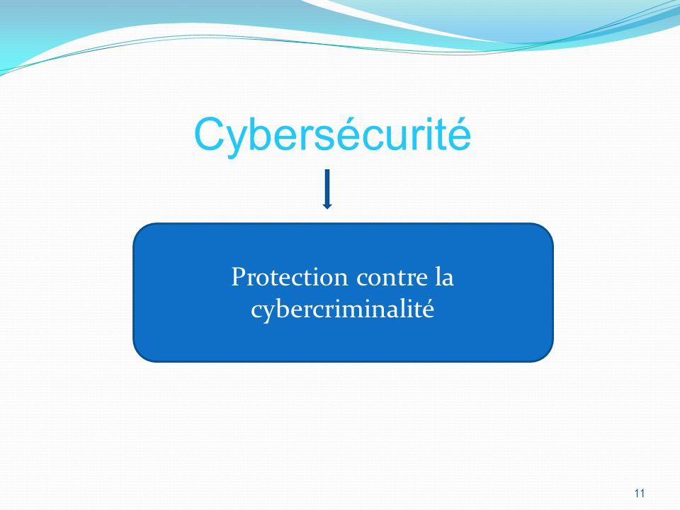 Cybersécurité Protection contre la cybercriminalité 11