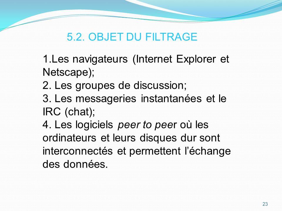 5.2.OBJET DU FILTRAGE 1.Les navigateurs (Internet Explorer et Netscape); 2.