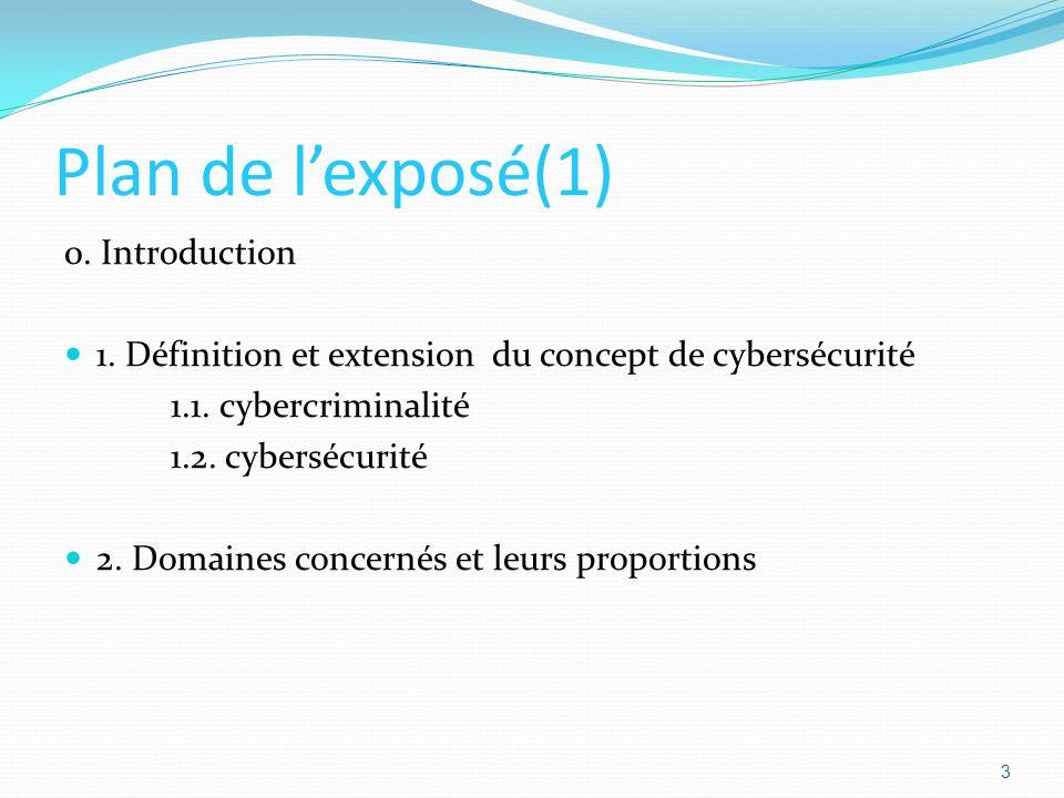 Plan de lexposé(1) 0.Introduction 1. Définition et extension du concept de cybersécurité 1.1.