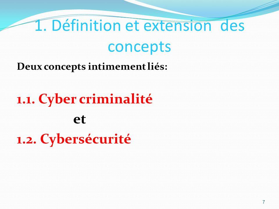 1.Définition et extension des concepts Deux concepts intimement liés: 1.1.