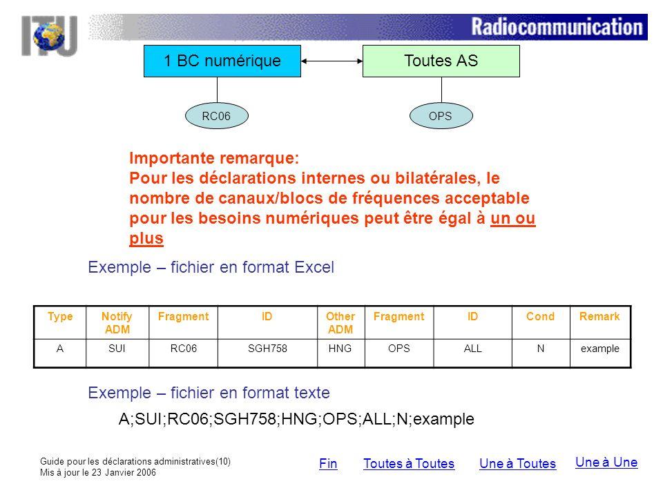 Guide pour les déclarations administratives(10) Mis à jour le 23 Janvier 2006 1 BC numériqueToutes AS Importante remarque: Pour les déclarations internes ou bilatérales, le nombre de canaux/blocs de fréquences acceptable pour les besoins numériques peut être égal à un ou plus Exemple – fichier en format Excel Exemple – fichier en format texte A;SUI;RC06;SGH758;HNG;OPS;ALL;N;example RC06OPS Une à ToutesToutes à ToutesFin Une à Une TypeNotify ADM FragmentIDOther ADM FragmentIDCondRemark ASUIRC06SGH758HNGOPSALLNexample