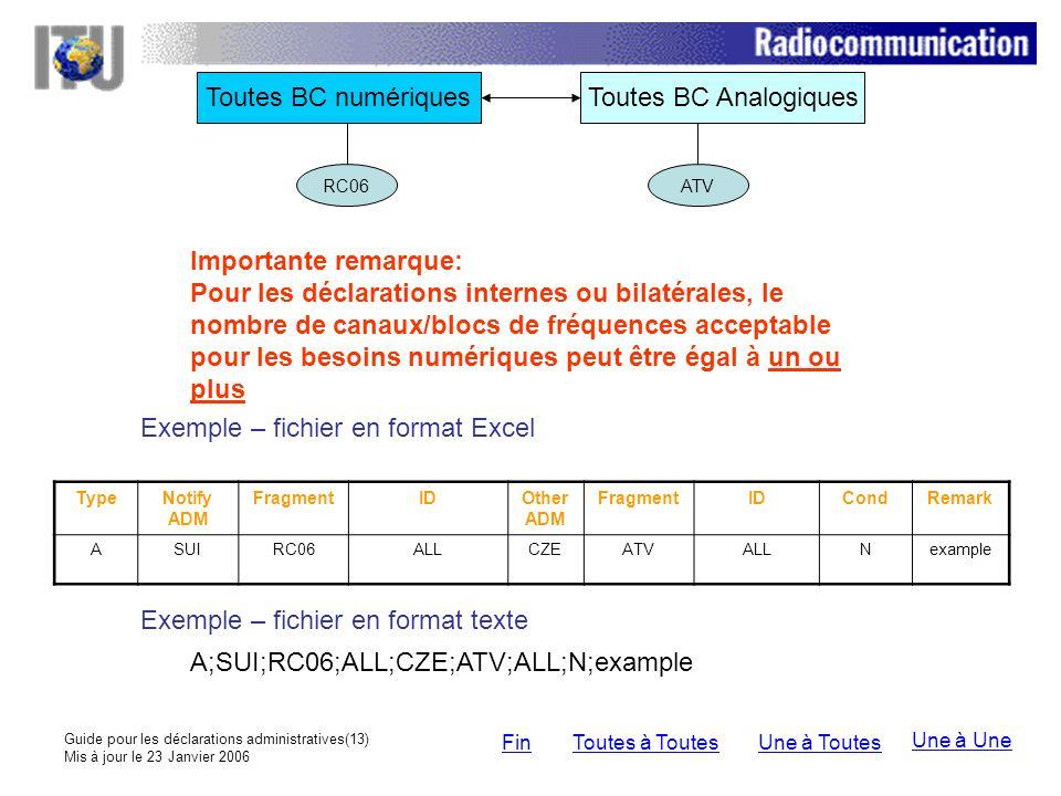 Guide pour les déclarations administratives(13) Mis à jour le 23 Janvier 2006 Toutes BC numériquesToutes BC Analogiques Importante remarque: Pour les déclarations internes ou bilatérales, le nombre de canaux/blocs de fréquences acceptable pour les besoins numériques peut être égal à un ou plus Exemple – fichier en format Excel Exemple – fichier en format texte A;SUI;RC06;ALL;CZE;ATV;ALL;N;example ATVRC06 Une à ToutesToutes à ToutesFin Une à Une TypeNotify ADM FragmentIDOther ADM FragmentIDCondRemark ASUIRC06ALLCZEATVALLNexample