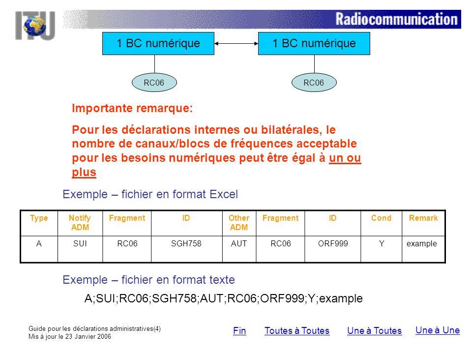 Guide pour les déclarations administratives(4) Mis à jour le 23 Janvier 2006 1 BC numérique Importante remarque: Pour les déclarations internes ou bilatérales, le nombre de canaux/blocs de fréquences acceptable pour les besoins numériques peut être égal à un ou plus Exemple – fichier en format Excel Exemple – fichier en format texte A;SUI;RC06;SGH758;AUT;RC06;ORF999;Y;example RC06 Une à ToutesToutes à ToutesFin Une à Une TypeNotify ADM FragmentIDOther ADM FragmentIDCondRemark ASUIRC06SGH758AUTRC06ORF999Yexample