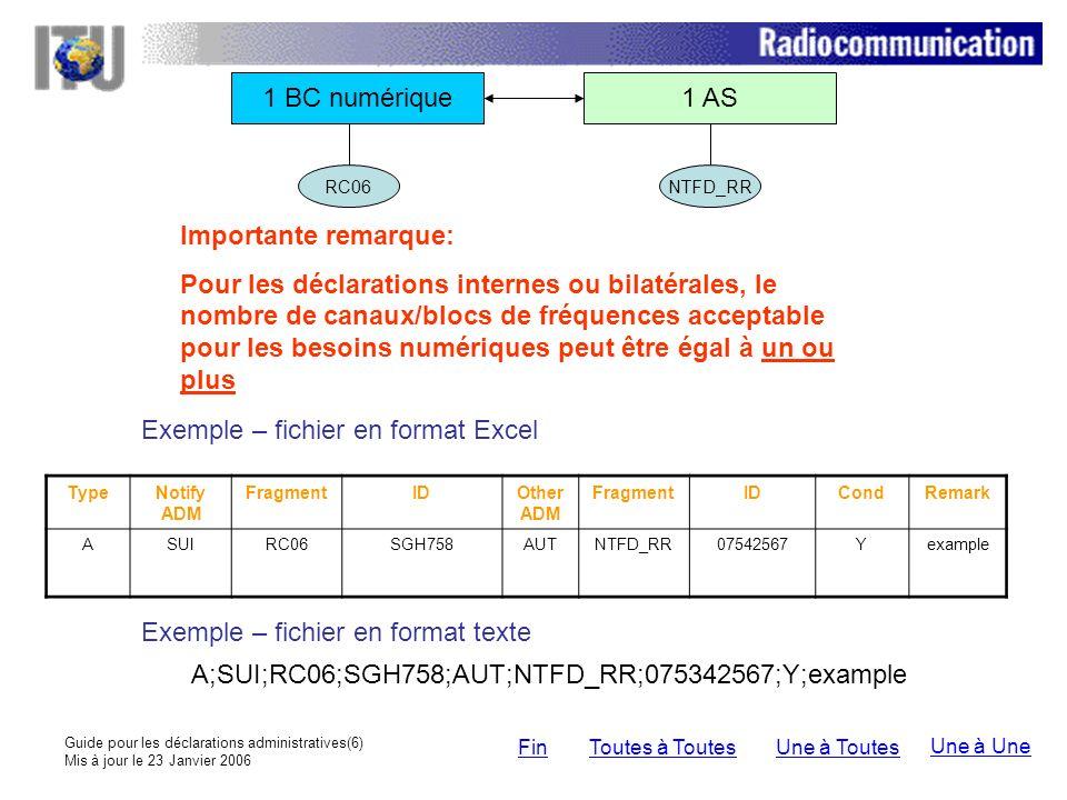 Guide pour les déclarations administratives(6) Mis à jour le 23 Janvier 2006 1 BC numérique1 AS Importante remarque: Pour les déclarations internes ou bilatérales, le nombre de canaux/blocs de fréquences acceptable pour les besoins numériques peut être égal à un ou plus Exemple – fichier en format Excel Exemple – fichier en format texte A;SUI;RC06;SGH758;AUT;NTFD_RR;075342567;Y;example RC06NTFD_RR Une à ToutesToutes à ToutesFin Une à Une TypeNotify ADM FragmentIDOther ADM FragmentIDCondRemark ASUIRC06SGH758AUTNTFD_RR07542567Yexample