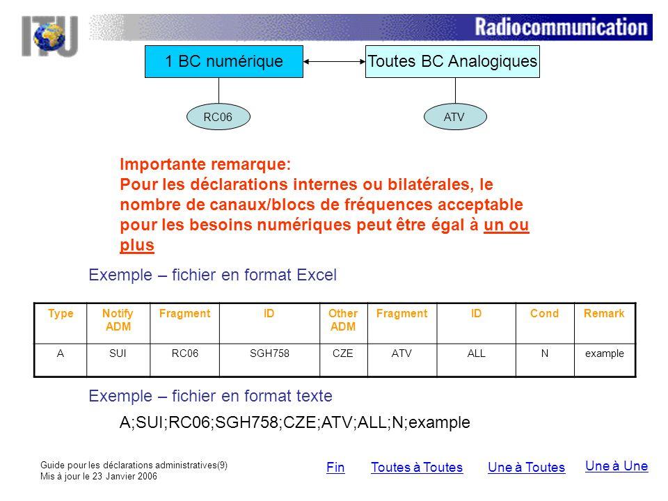 Guide pour les déclarations administratives(9) Mis à jour le 23 Janvier 2006 1 BC numériqueToutes BC Analogiques Importante remarque: Pour les déclarations internes ou bilatérales, le nombre de canaux/blocs de fréquences acceptable pour les besoins numériques peut être égal à un ou plus Exemple – fichier en format Excel Exemple – fichier en format texte A;SUI;RC06;SGH758;CZE;ATV;ALL;N;example ATVRC06 Une à ToutesToutes à ToutesFin Une à Une TypeNotify ADM FragmentIDOther ADM FragmentIDCondRemark ASUIRC06SGH758CZEATVALLNexample