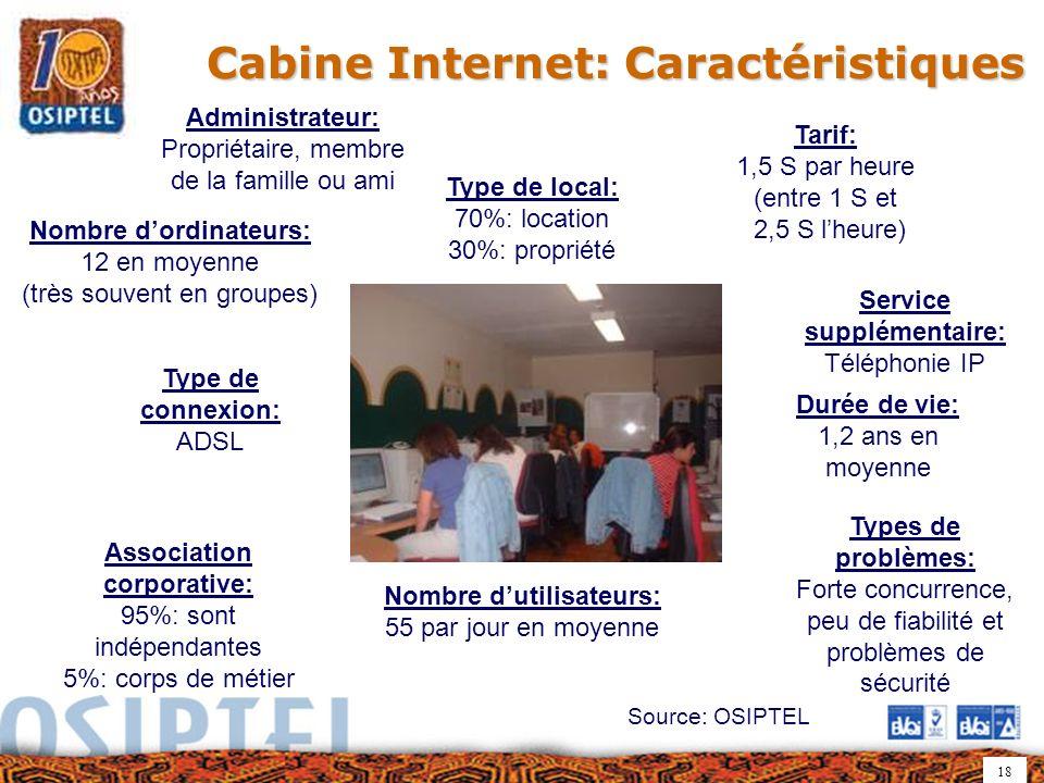 18 Cabine Internet: Caractéristiques Administrateur: Propriétaire, membre de la famille ou ami Durée de vie: 1,2 ans en moyenne Nombre dordinateurs: 1