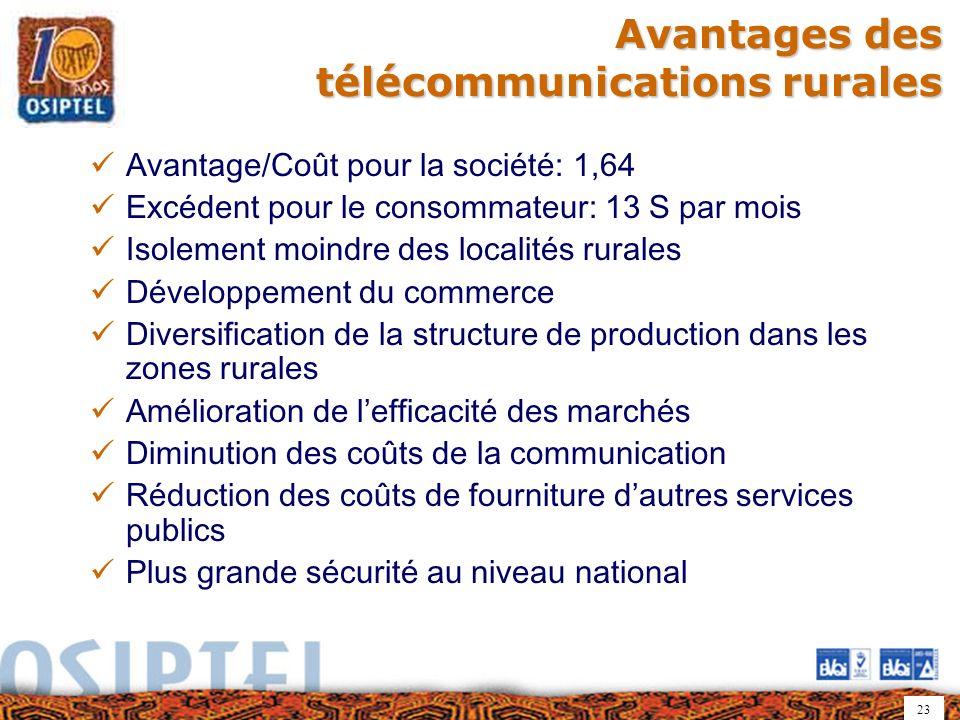 23 Avantages des télécommunications rurales Avantage/Coût pour la société: 1,64 Excédent pour le consommateur: 13 S par mois Isolement moindre des loc