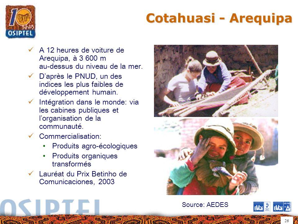 26 Source: AEDES Cotahuasi - Arequipa A 12 heures de voiture de Arequipa, à 3 600 m au-dessus du niveau de la mer. Daprès le PNUD, un des indices les