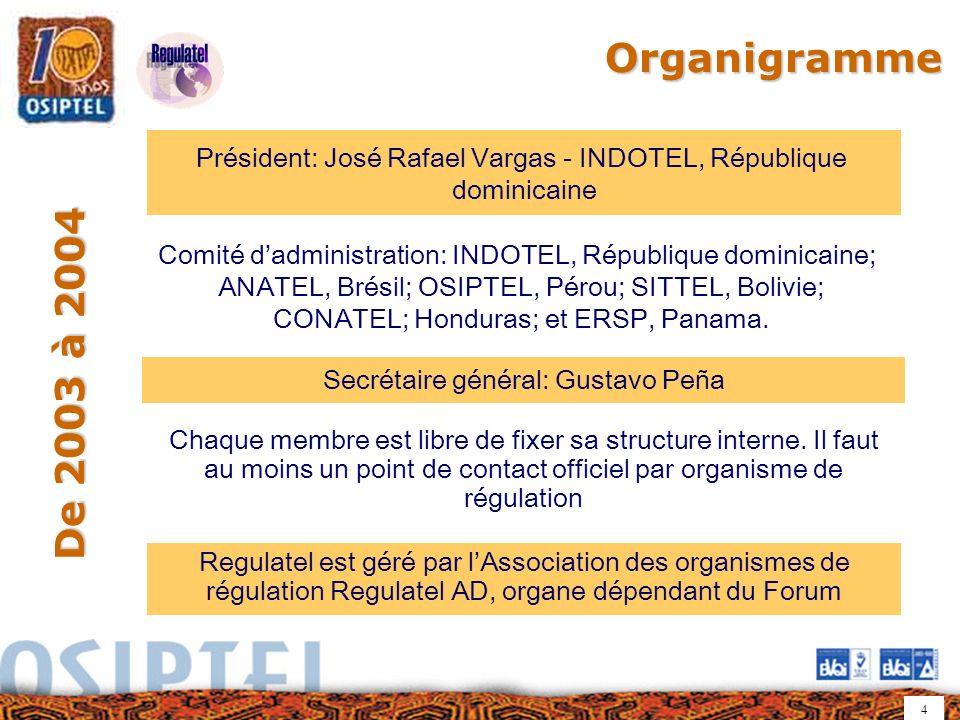 4Organigramme Président: José Rafael Vargas - INDOTEL, République dominicaine Comité dadministration: INDOTEL, République dominicaine; ANATEL, Brésil; OSIPTEL, Pérou; SITTEL, Bolivie; CONATEL; Honduras; et ERSP, Panama.
