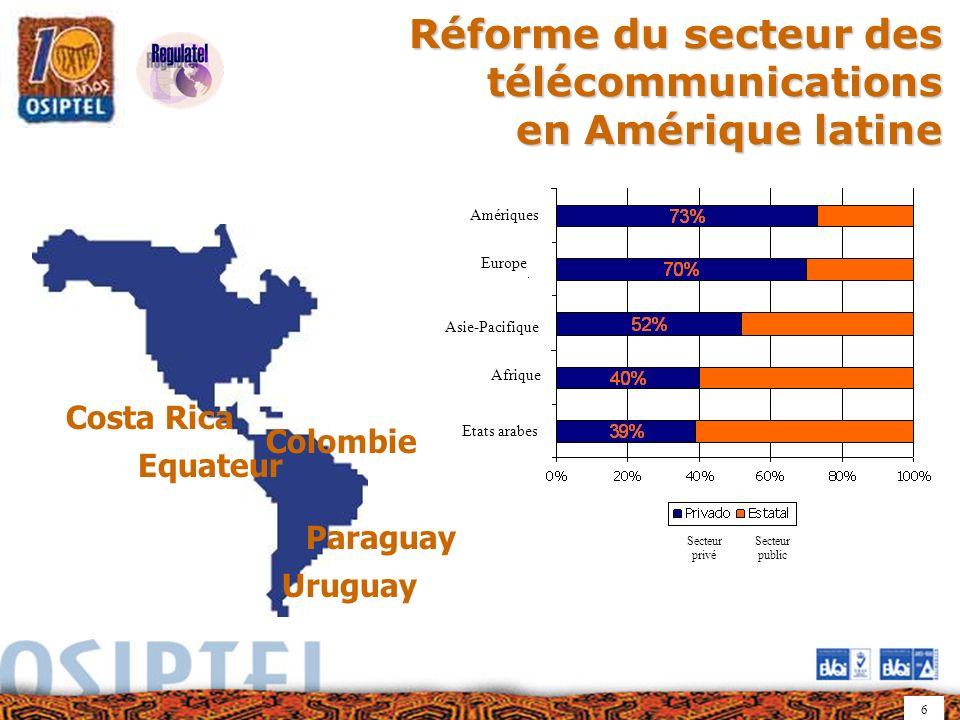 6 Costa Rica Uruguay Paraguay Equateur Colombie Réforme du secteur des télécommunications en Amérique latine en Amérique latine Amériques Europe Asie-Pacifique Afrique Etats arabes Secteur privé Secteur public