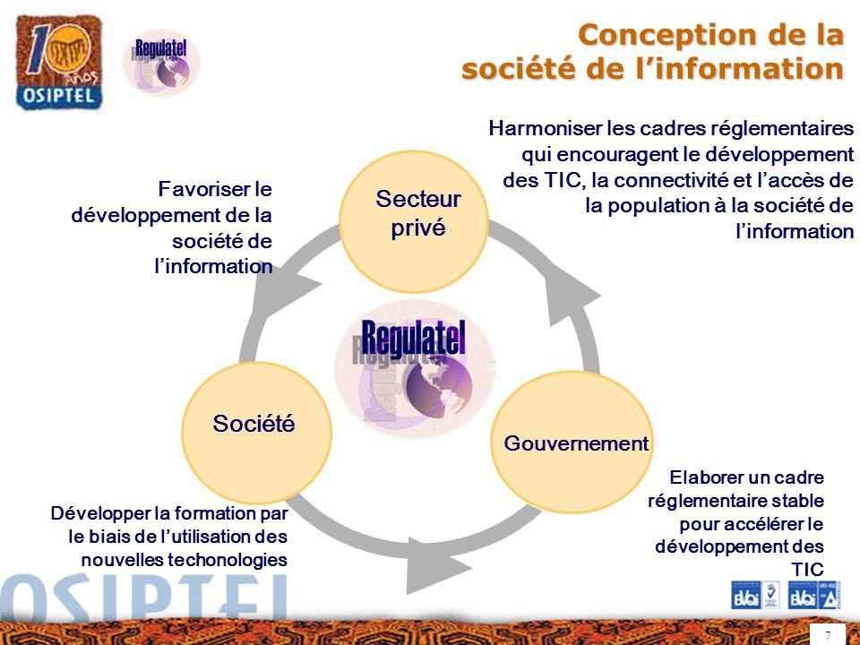 7 Secteur privé Gouvernement Société Développer la formation par le biais de lutilisation des nouvelles techonologies Elaborer un cadre réglementaire