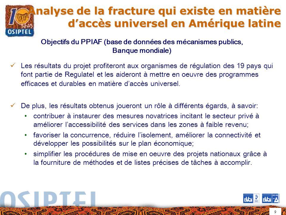 9 Analyse de la fracture qui existe en matière daccès universel en Amérique latine Les résultats du projet profiteront aux organismes de régulation de