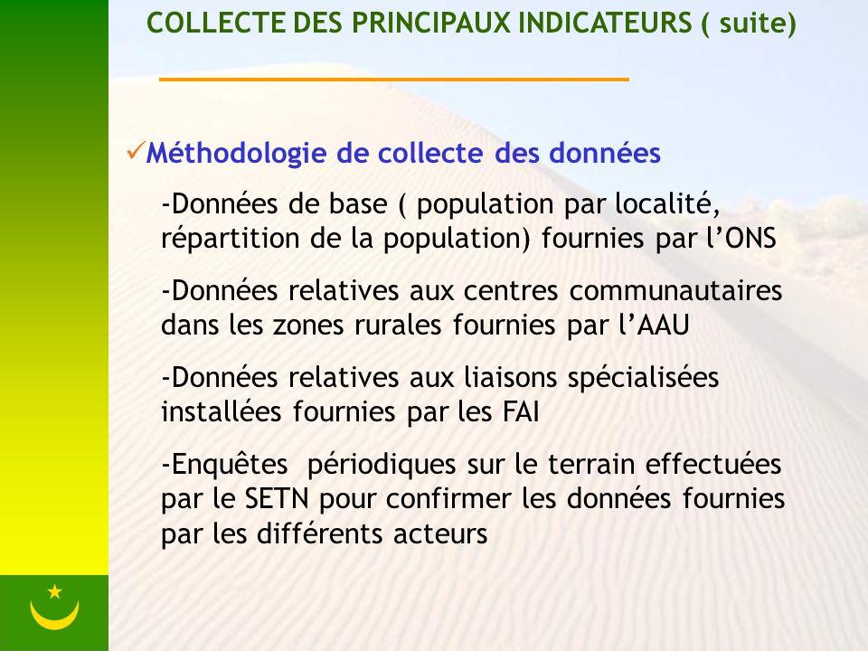 COLLECTE DES PRINCIPAUX INDICATEURS ( suite) Méthodologie de collecte des données -Données de base ( population par localité, répartition de la popula