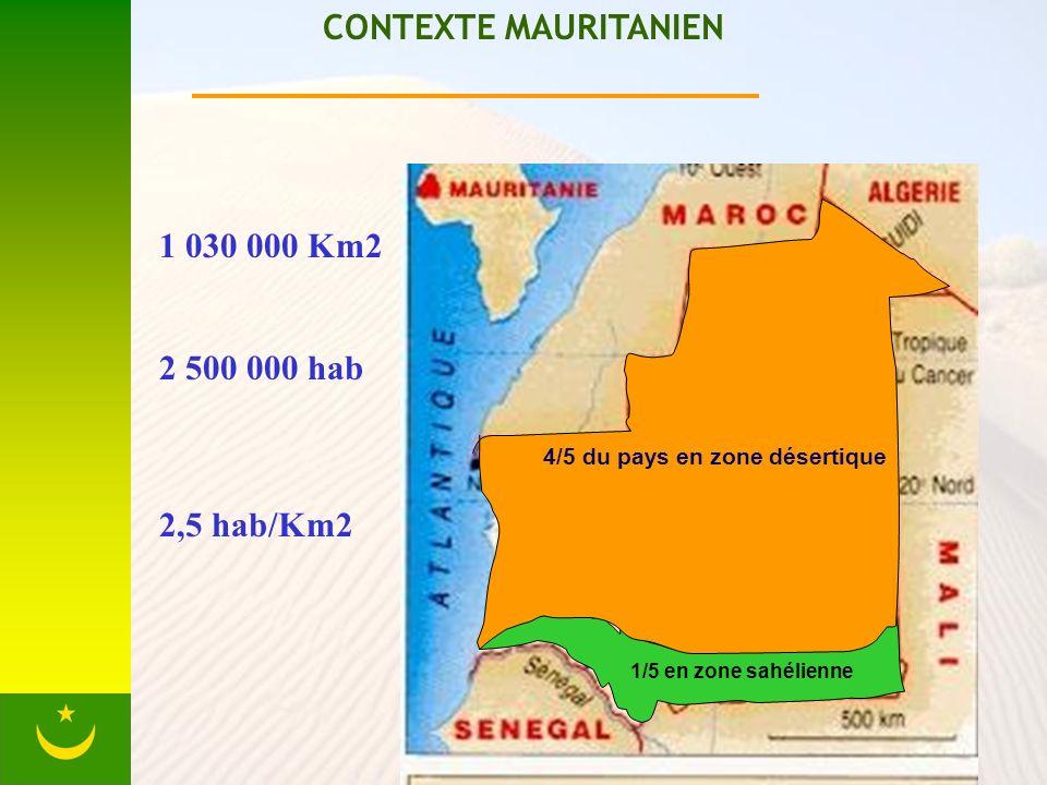 CONTEXTE MAURITANIEN 1/5 en zone sahélienne 4/5 du pays en zone désertique 1 030 000 Km2 2 500 000 hab 2,5 hab/Km2
