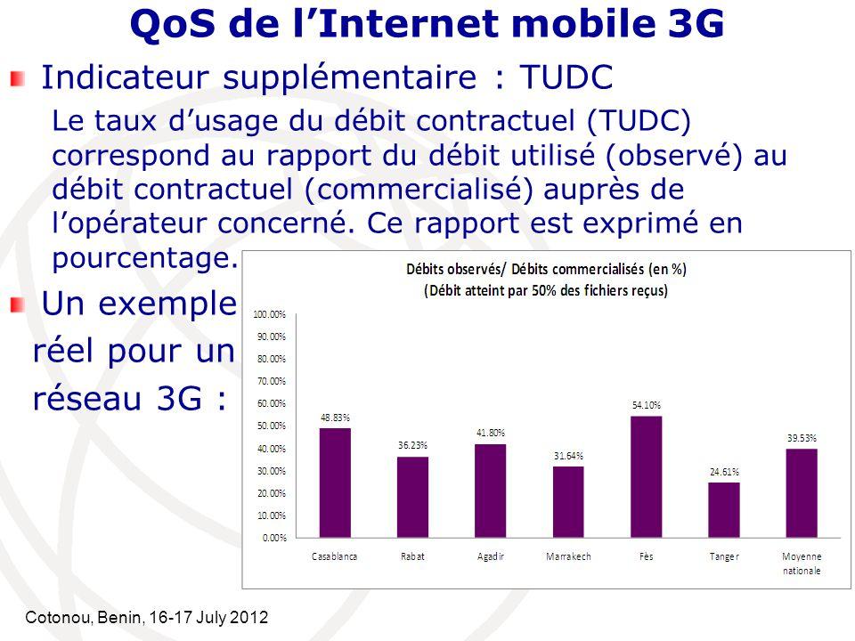 Cotonou, Benin, 16-17 July 2012 QoS de lInternet mobile 3G Indicateur supplémentaire : TUDC Le taux dusage du débit contractuel (TUDC) correspond au r