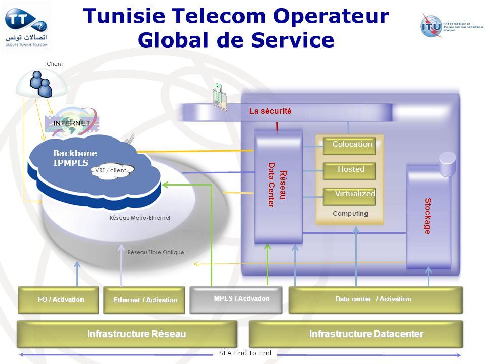 Tunisie Telecom Operateur Global de Service SLA End-to-End Backbone IPMPLS Réseau Fibre Optique Réseau Metro-Ethernet Infrastructure Réseau Ethernet /