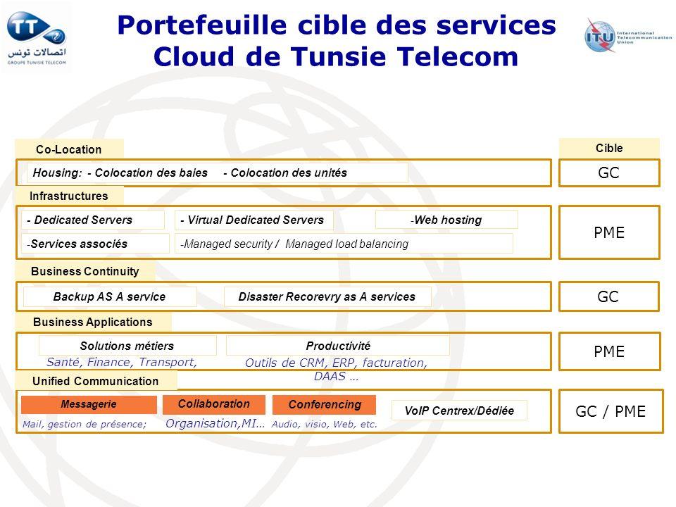 Portefeuille cible des services Cloud de Tunsie Telecom Housing: - Colocation des baies - Colocation des unités Infrastructures - Virtual Dedicated Se