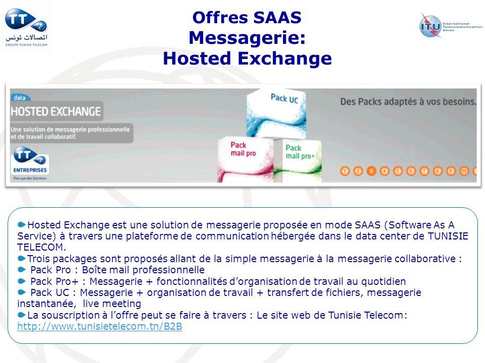 Offres SAAS Messagerie: Hosted Exchange Hosted Exchange est une solution de messagerie proposée en mode SAAS (Software As A Service) à travers une pla