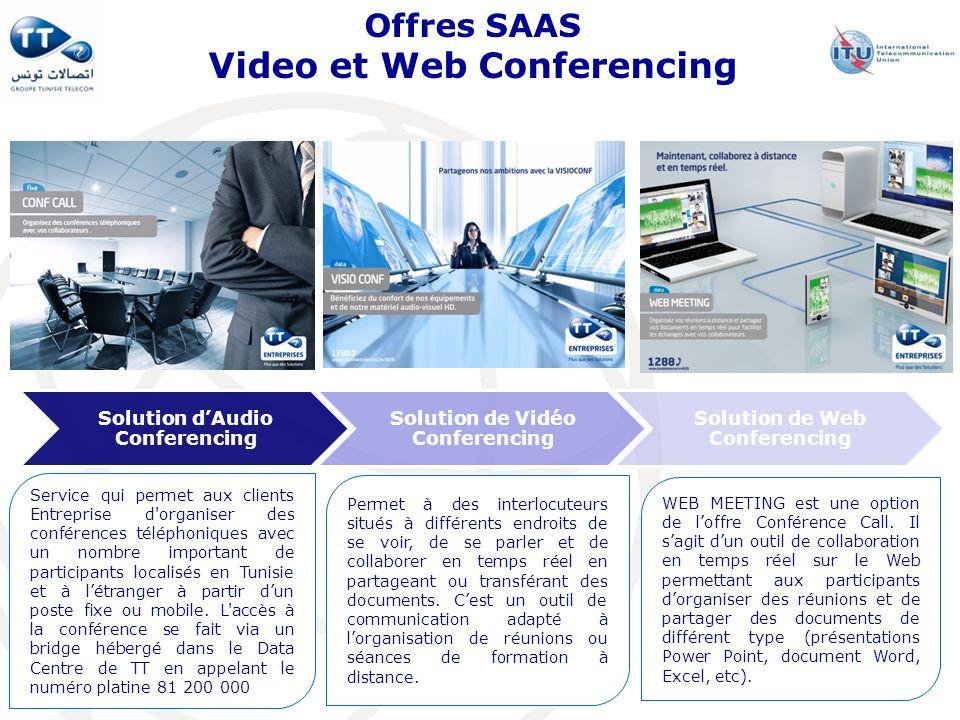 Offres SAAS Video et Web Conferencing Solution dAudio Conferencing Solution de Vidéo Conferencing Solution de Web Conferencing Service qui permet aux
