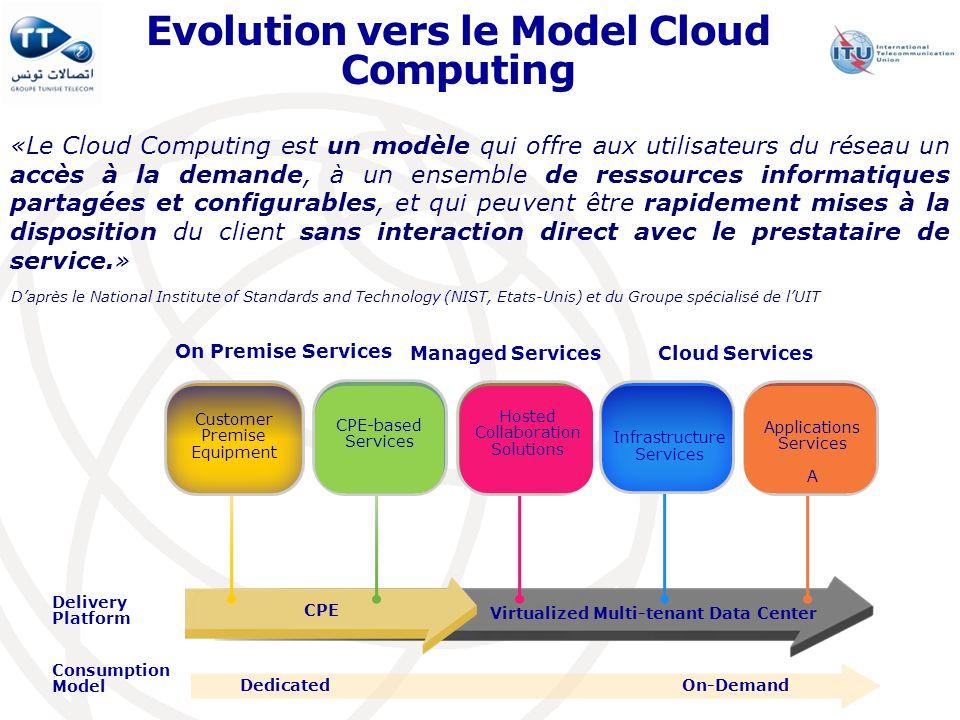 Evolution vers le Model Cloud Computing «Le Cloud Computing est un modèle qui offre aux utilisateurs du réseau un accès à la demande, à un ensemble de