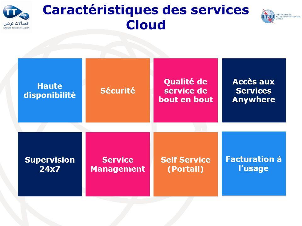 Accès aux Services Anywhere Supervision 24x7 Sécurité Qualité de service de bout en bout Service Management Haute disponibilité Facturation à lusage S