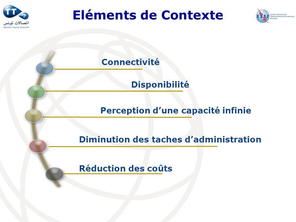 Connectivité Disponibilité Perception dune capacité infinie Réduction des coûts Diminution des taches dadministration