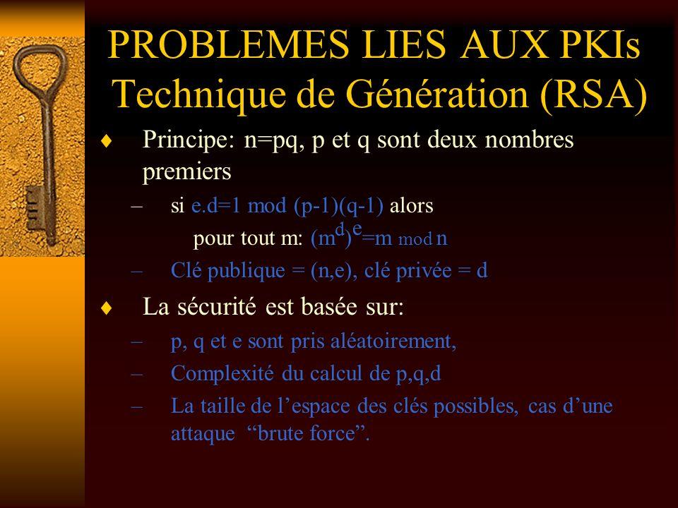PROBLEMES LIES AUX PKIs Technique de Génération (RSA) Principe: n=pq, p et q sont deux nombres premiers –si e.d=1 mod (p-1)(q-1) alors pour tout m: (m