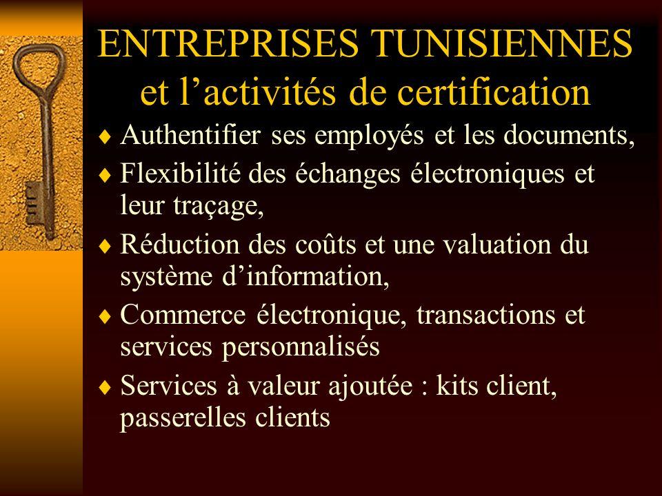 ENTREPRISES TUNISIENNES et lactivités de certification Authentifier ses employés et les documents, Flexibilité des échanges électroniques et leur traç