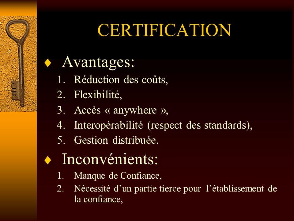 PKI Composantes: PAA, PCA, IA, CA, Types: public CA, private CA Outils: Équipements fiables, algorithmes forts, procedures fiables, CPSs, etc.