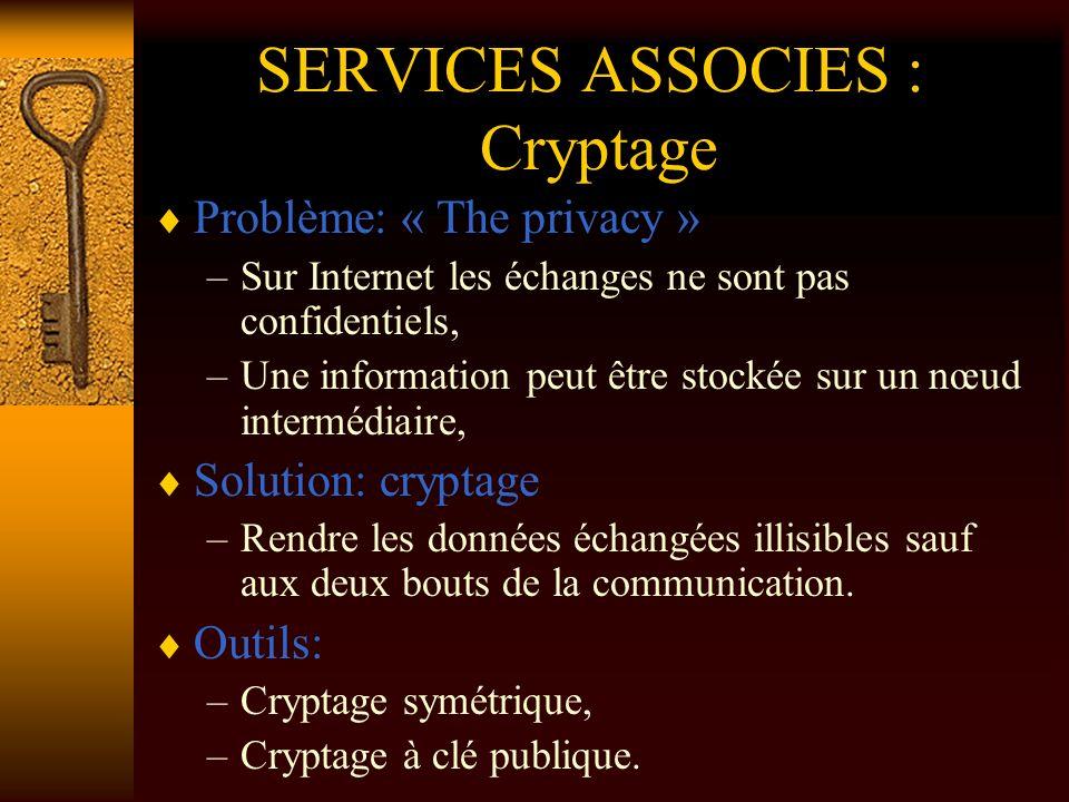 SERVICES ASSOCIES : Cryptage Problème: « The privacy » –Sur Internet les échanges ne sont pas confidentiels, –Une information peut être stockée sur un