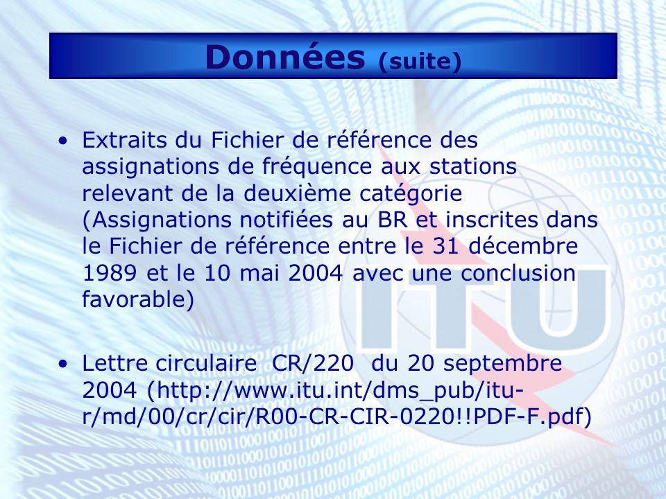Données (suite) Extraits du Fichier de référence des assignations de fréquence aux stations relevant de la deuxième catégorie (Assignations notifiées au BR et inscrites dans le Fichier de référence entre le 31 décembre 1989 et le 10 mai 2004 avec une conclusion favorable) Lettre circulaire CR/220 du 20 septembre 2004 (http://www.itu.int/dms_pub/itu- r/md/00/cr/cir/R00-CR-CIR-0220!!PDF-F.pdf)