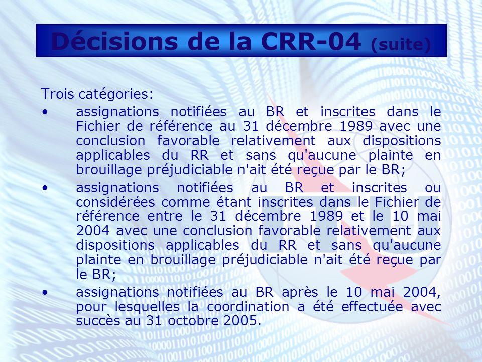Données Extraits du Fichier de référence des assignations de fréquence aux stations relevant de la première catégorie (Assignations notifiées au BR et inscrites dans le Fichier de référence au 31 décembre 1989 avec une conclusion favorable) Lettre circulaire CR/216 du 19 juillet 2004 (http://www.itu.int/dms_pub/itu- r/md/00/cr/cir/R00-CR-CIR-0216!!PDF-F.pdf)