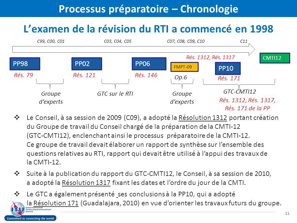 Lexamen de la révision du RTI a commencé en 1998 PP98PP02PP06 PP10 Rés.