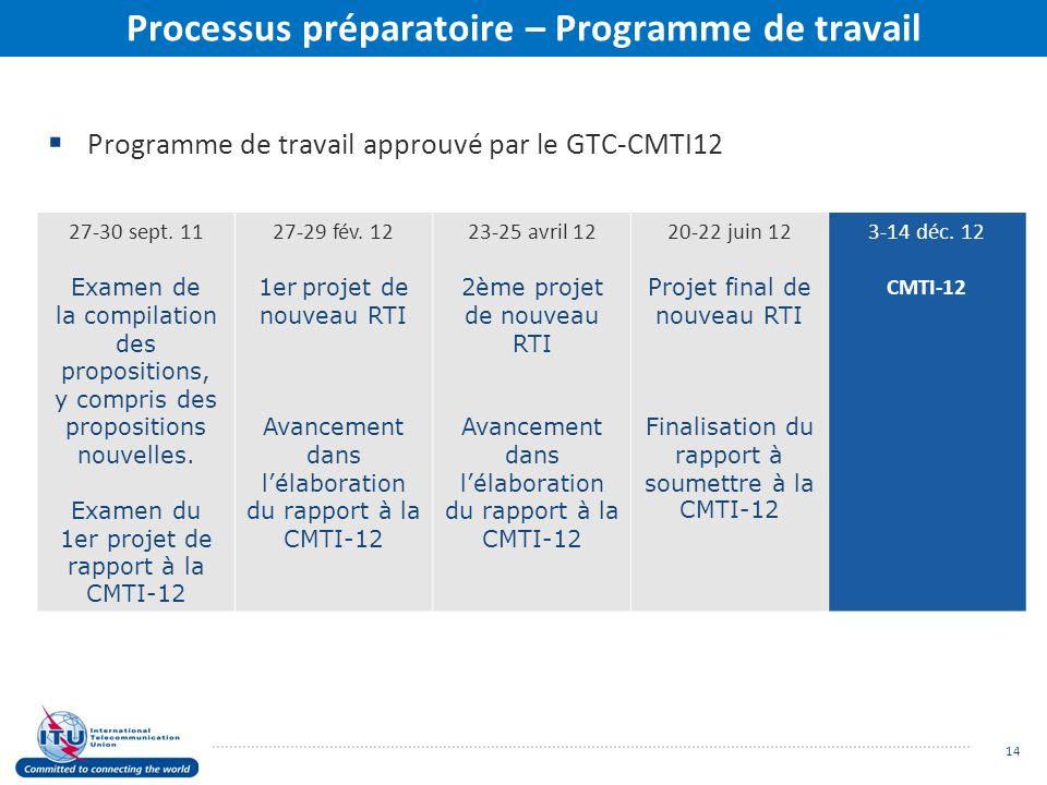 Programme de travail approuvé par le GTC-CMTI12 Processus préparatoire – Programme de travail 27-30 sept.